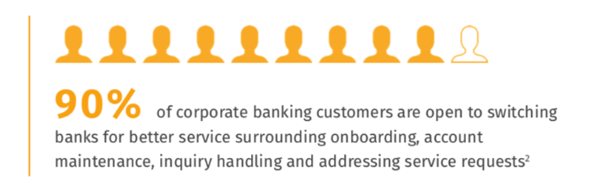 CorporateBankingStats