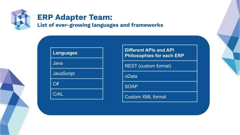 ERP Adapter Team: List of ever-growing languages and frameworks.